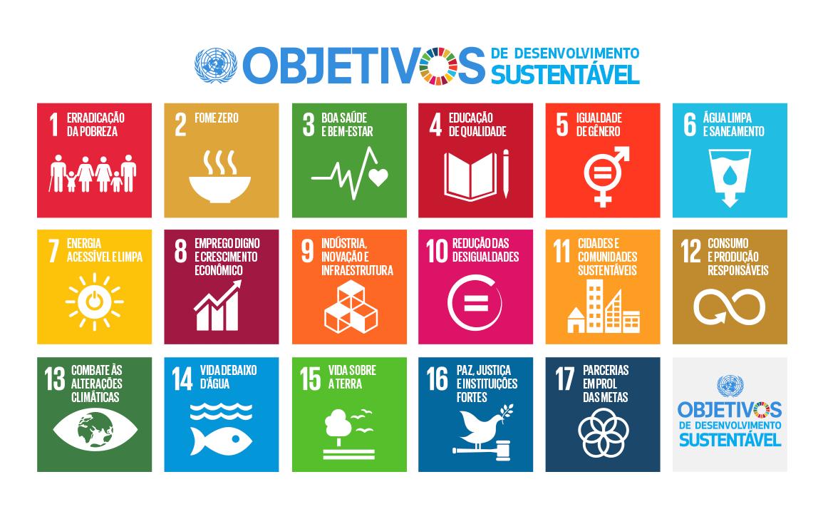 17 objetivos do desenvolvimento sustentável da ONU - Agenda 2030