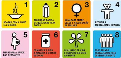 agenda 2030 - ODM a base dos novos objetivos mais inclusivos